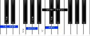 piano-ppap-2